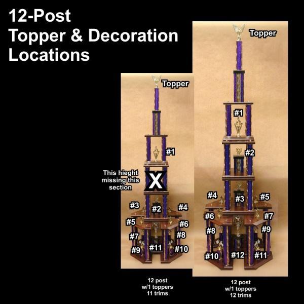 12postlocation (1)