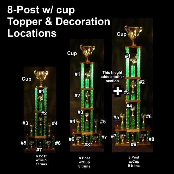 8postwithcuplocation